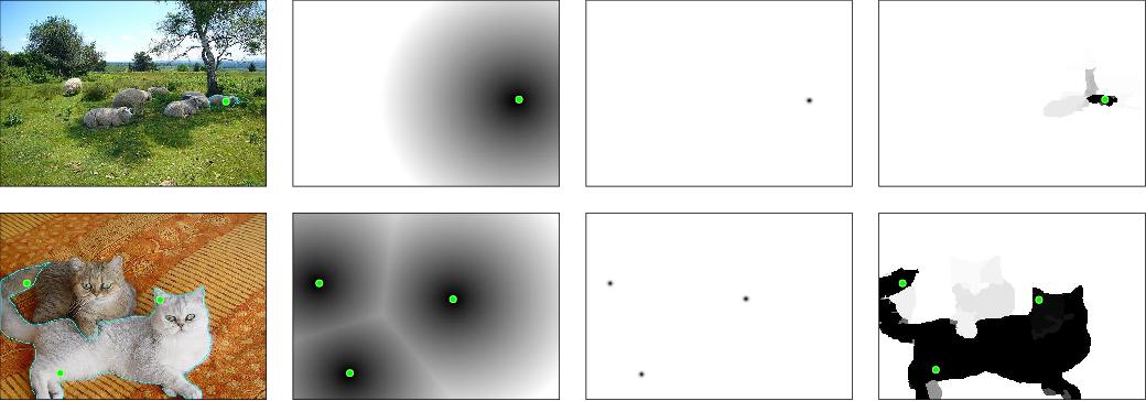 Figure 1 for Scale-aware multi-level guidance for interactive instance segmentation
