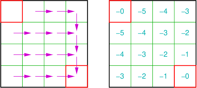 Figure 2 for Reinforcement Learning