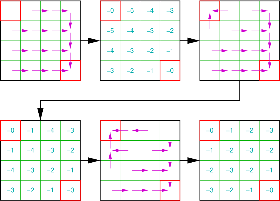 Figure 3 for Reinforcement Learning