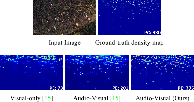Figure 1 for Audio-Visual Transformer Based Crowd Counting