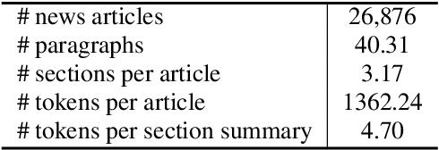 Figure 2 for End-to-End Segmentation-based News Summarization