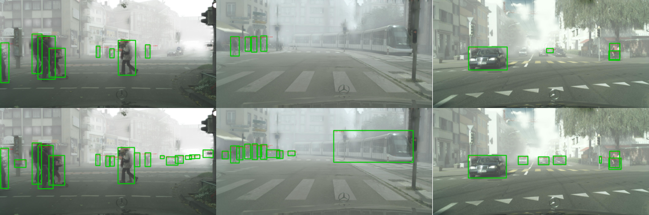 Figure 4 for Wasserstein Distance Based Domain Adaptation for Object Detection