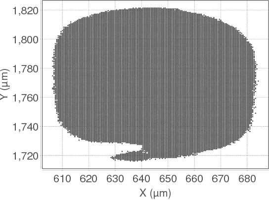 Figure 3 for DeepLaser: Practical Fault Attack on Deep Neural Networks