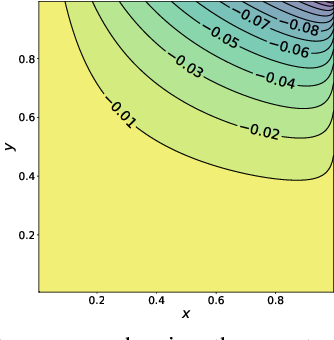 Figure 3 for Subadditivity of Probability Divergences on Bayes-Nets with Applications to Time Series GANs
