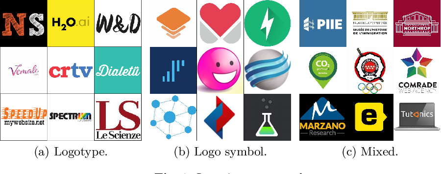Figure 1 for Famous Companies Use More Letters in Logo:A Large-Scale Analysis of Text Area in Logo