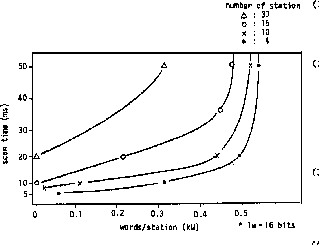 figure 3(2