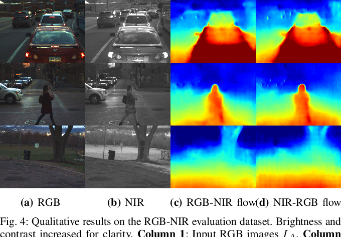 Figure 3 for There and Back Again: Self-supervised Multispectral Correspondence Estimation