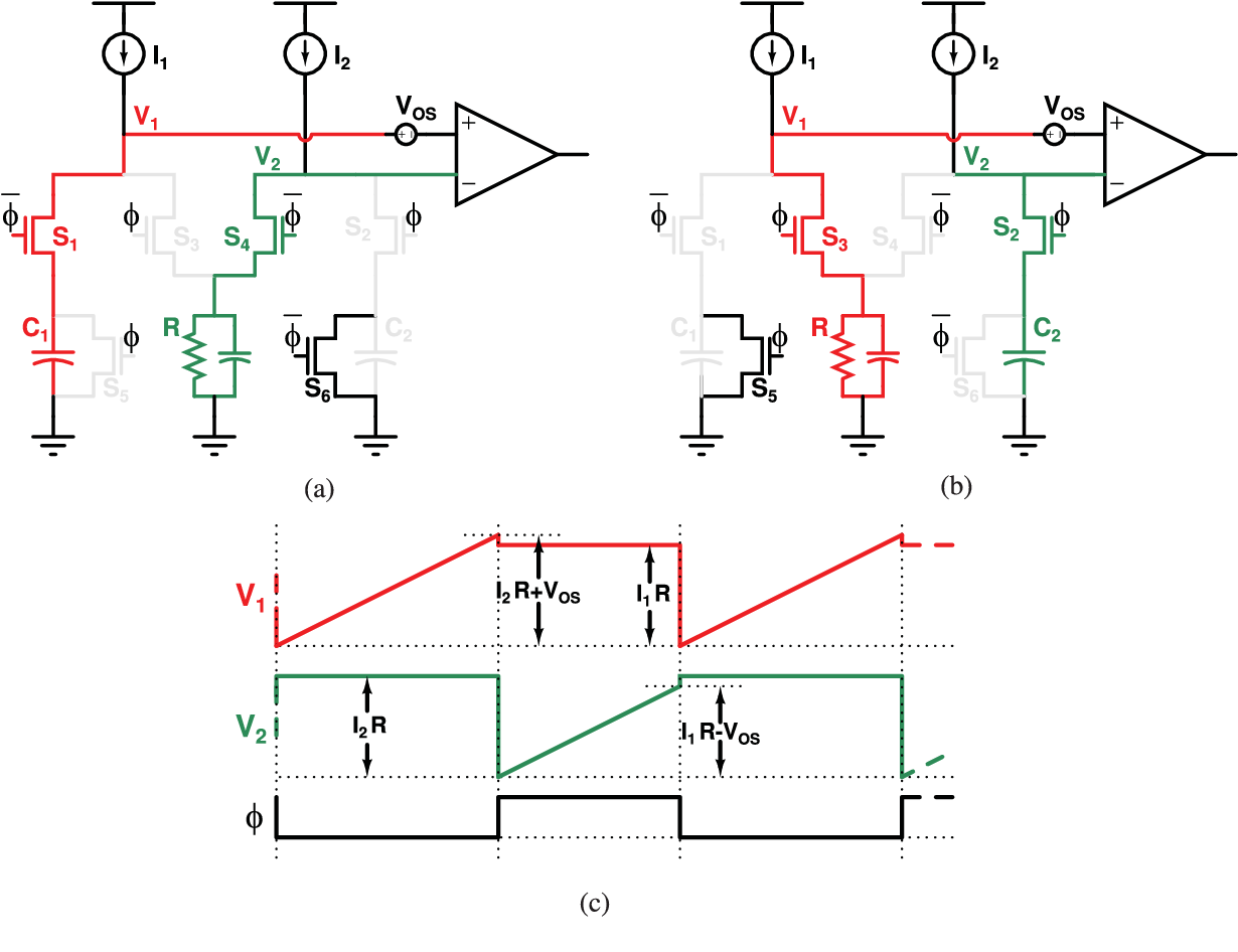 operation of the rc oscillator under mismatch, showing the circuit for