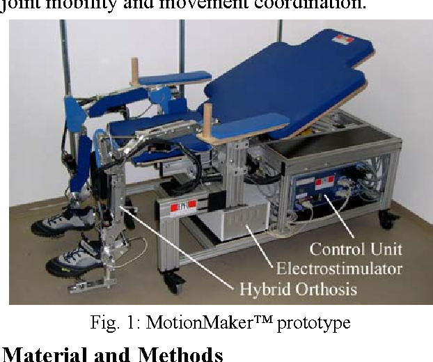 Figure 1 from The Motion Maker™ : a Rehabilitation System Combining