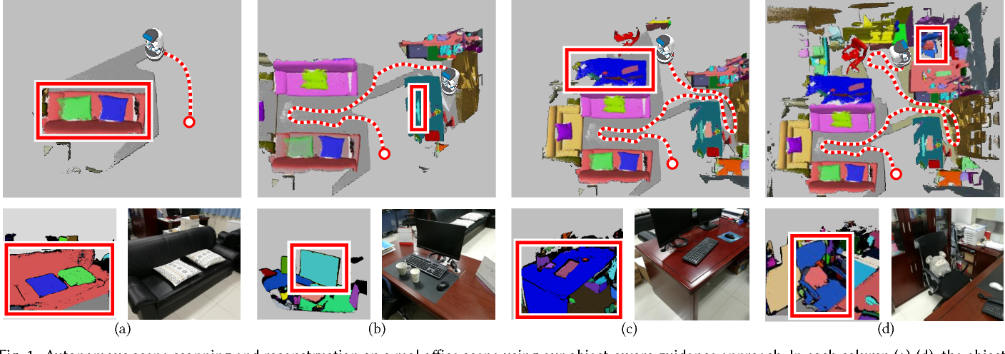 Figure 1 for Object-Aware Guidance for Autonomous Scene Reconstruction
