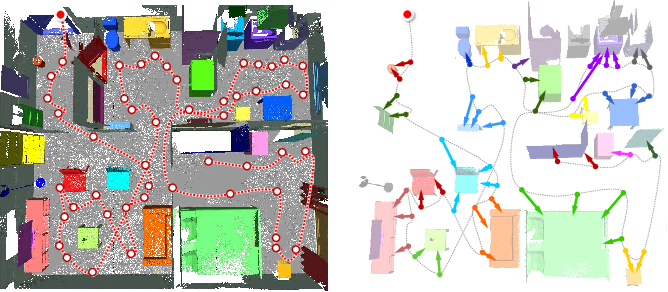Figure 3 for Object-Aware Guidance for Autonomous Scene Reconstruction