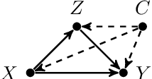 Figure 1 for Unit Selection with Causal Diagram