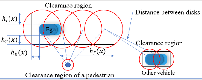 Figure 3 for Rule-based Optimal Control for Autonomous Driving