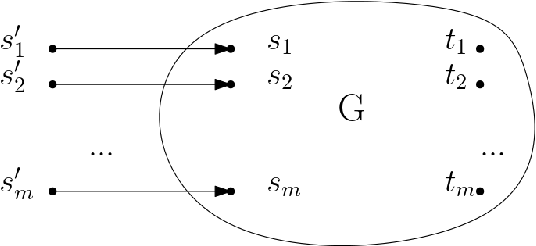 Figure 2 for Combinatorial Blocking Bandits with Stochastic Delays