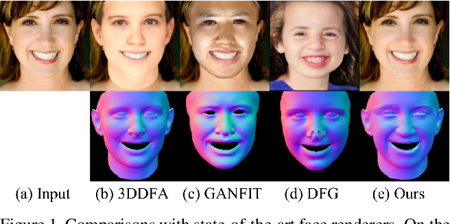 Figure 1 for Inverting Generative Adversarial Renderer for Face Reconstruction