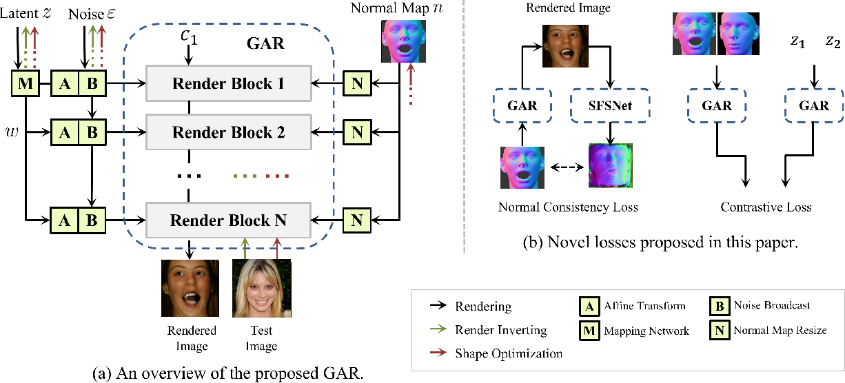 Figure 3 for Inverting Generative Adversarial Renderer for Face Reconstruction