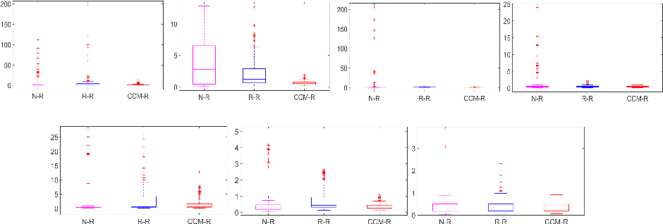 Figure 1 for Learning Stabilizable Dynamical Systems via Control Contraction Metrics
