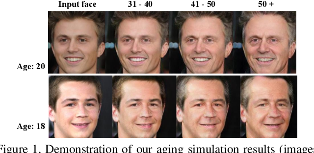 Figure 1 for Learning Face Age Progression: A Pyramid Architecture of GANs