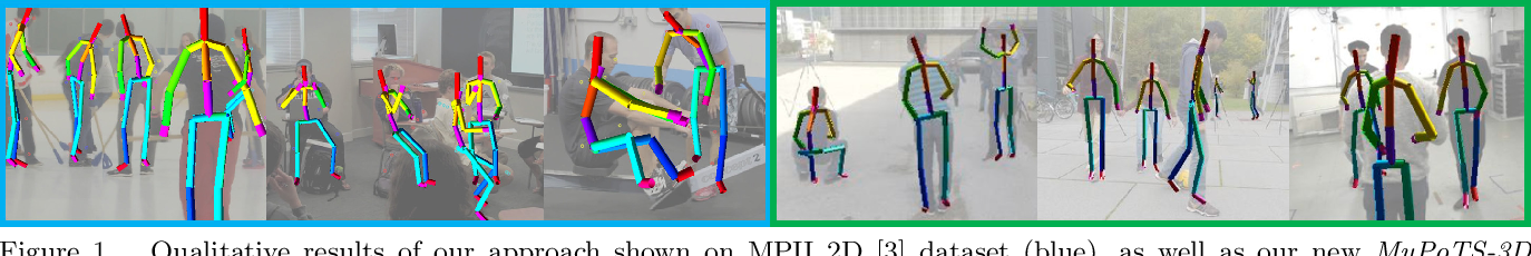 Figure 1 for Single-Shot Multi-Person 3D Pose Estimation From Monocular RGB