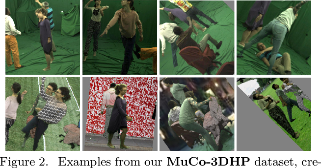 Figure 3 for Single-Shot Multi-Person 3D Pose Estimation From Monocular RGB