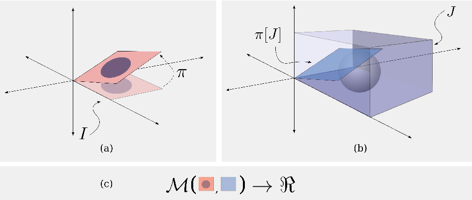 Figure 1 for Rigid Slice-To-Volume Medical Image Registration through Markov Random Fields