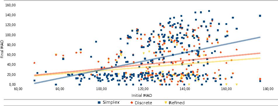Figure 4 for Rigid Slice-To-Volume Medical Image Registration through Markov Random Fields