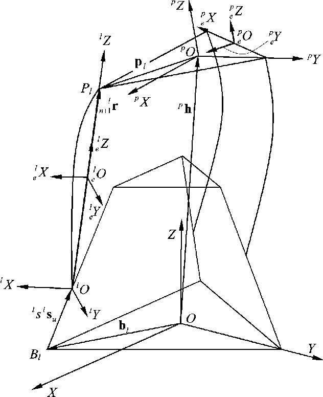 Figure 4 From Modeling Of A Fully Flexible 3 Prs Manipulator For