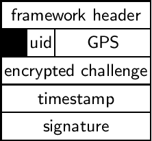 Figure 4 for Ubic: Bridging the gap between digital cryptography and the physical world