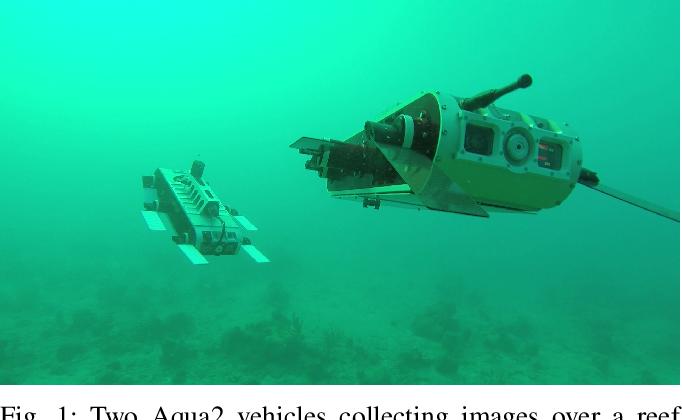 Figure 1 for DeepURL: Deep Pose Estimation Framework for Underwater Relative Localization