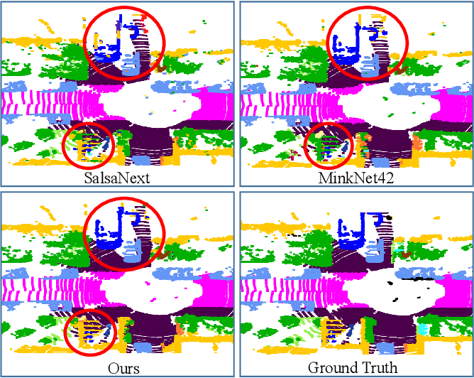 Figure 1 for (AF)2-S3Net: Attentive Feature Fusion with Adaptive Feature Selection for Sparse Semantic Segmentation Network