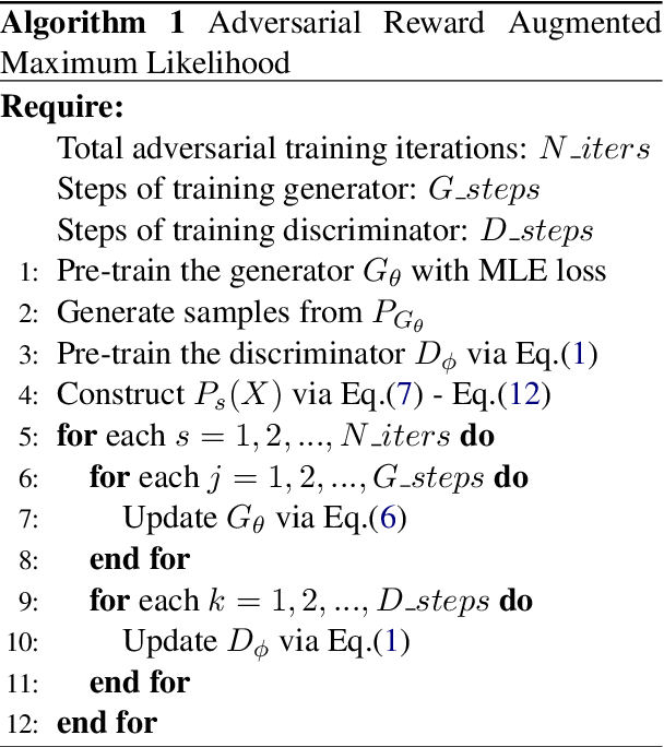 Figure 3 for ARAML: A Stable Adversarial Training Framework for Text Generation