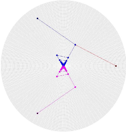 Figure 3 for Inductive Geometric Matrix Midranges