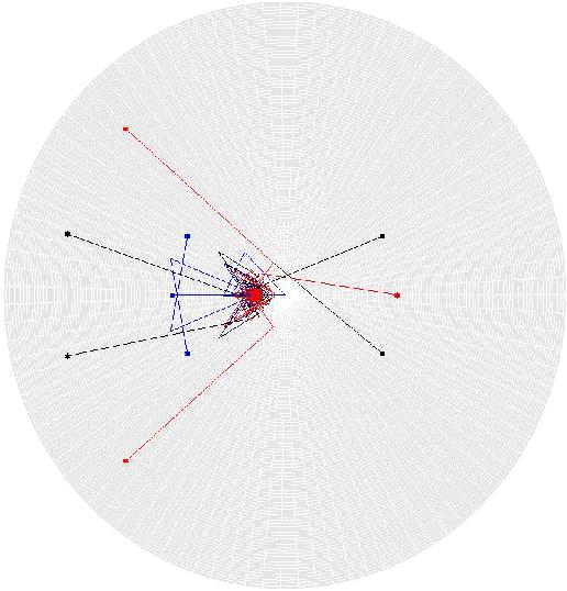 Figure 4 for Inductive Geometric Matrix Midranges