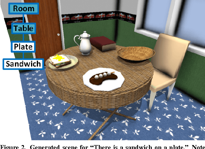 Figure 2 for SceneSeer: 3D Scene Design with Natural Language