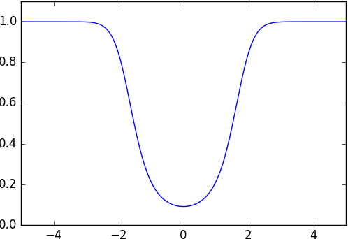Figure 2 for Probabilistic Ensemble of Collaborative Filters