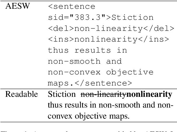 Figure 1 for Understanding How BERT Learns to Identify Edits