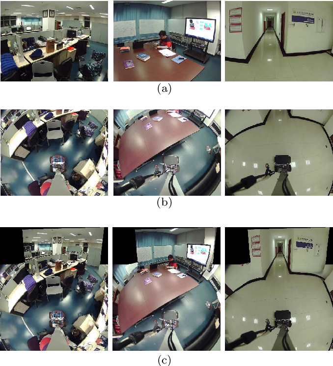 Figure 4 for Stitching Videos from a Fisheye Lens Camera and a Wide-Angle Lens Camera for Telepresence Robots