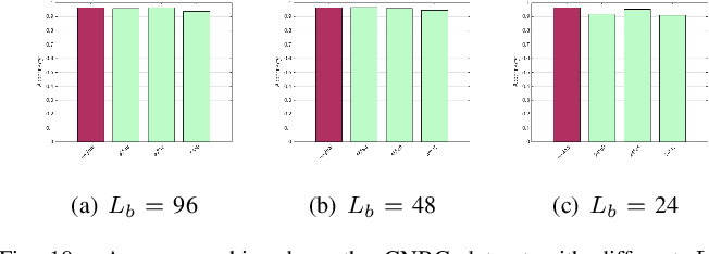 Figure 2 for A Lightweight Privacy-Preserving Scheme Using Label-based Pixel Block Mixing for Image Classification in Deep Learning