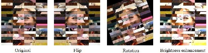 Figure 3 for A Lightweight Privacy-Preserving Scheme Using Label-based Pixel Block Mixing for Image Classification in Deep Learning