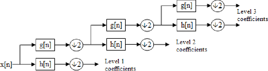 Figure 1 for EEGsig machine learning-based toolbox for End-to-End EEG signal processing