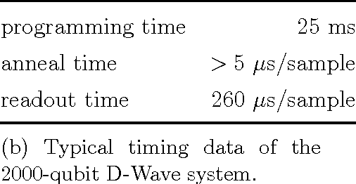 Figure 1 for Benchmarking Quantum Hardware for Training of Fully Visible Boltzmann Machines