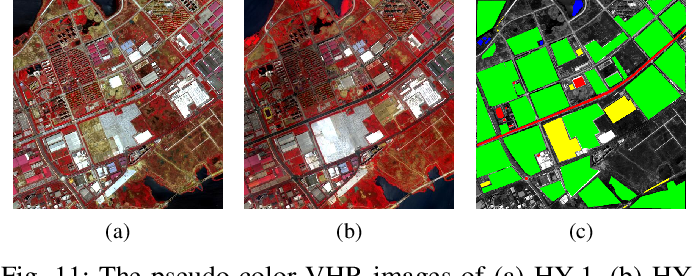 Figure 3 for Unsupervised Change Detection in Multi-temporal VHR Images Based on Deep Kernel PCA Convolutional Mapping Network