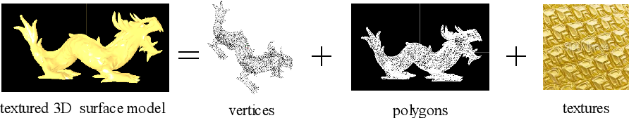 Figure 1 for 3D Textured Model Encryption via 3D Lu Chaotic Mapping