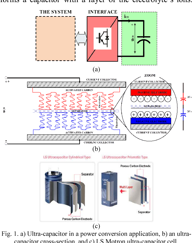 Interface converters for ultra-capacitor applications in