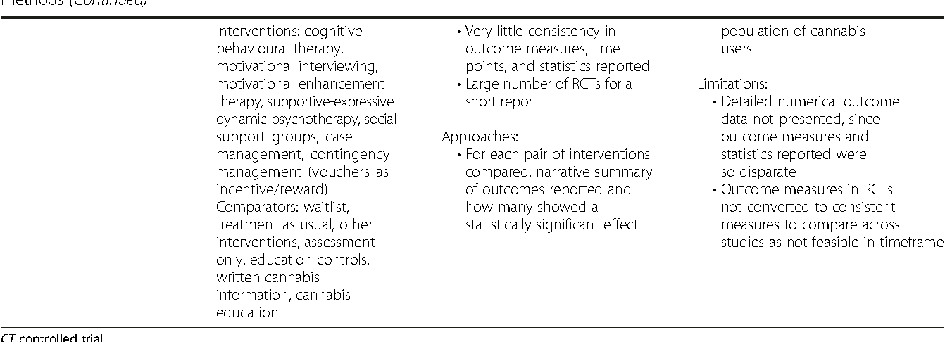 limitations of narrative therapy