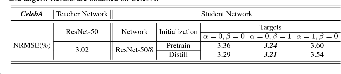 Figure 4 for Model Distillation with Knowledge Transfer from Face Classification to Alignment and Verification