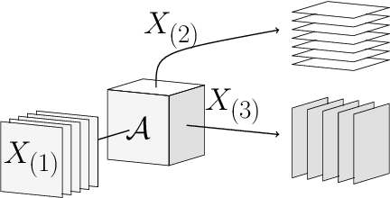 Figure 1 for Tensor Analysis with n-Mode Generalized Difference Subspace
