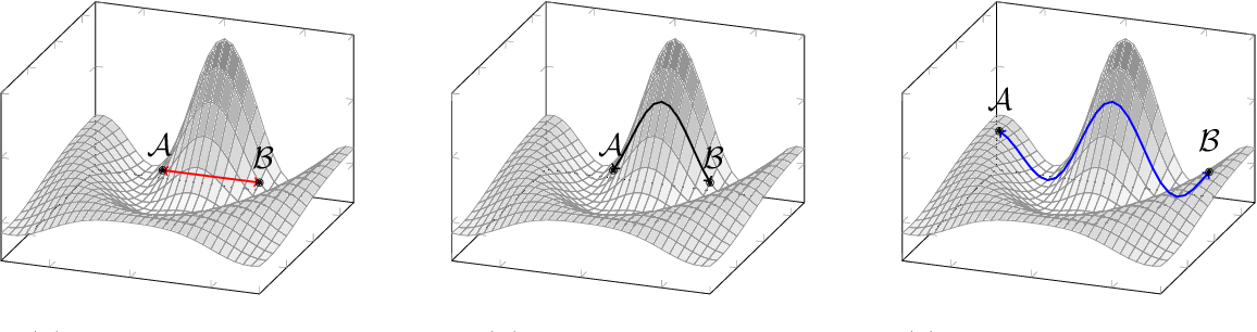 Figure 3 for Tensor Analysis with n-Mode Generalized Difference Subspace