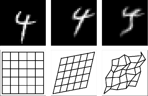 Figure 1 for Interpretable Image Clustering via Diffeomorphism-Aware K-Means