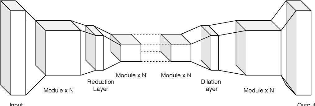 Figure 1 for Distributed Evolution of Deep Autoencoders